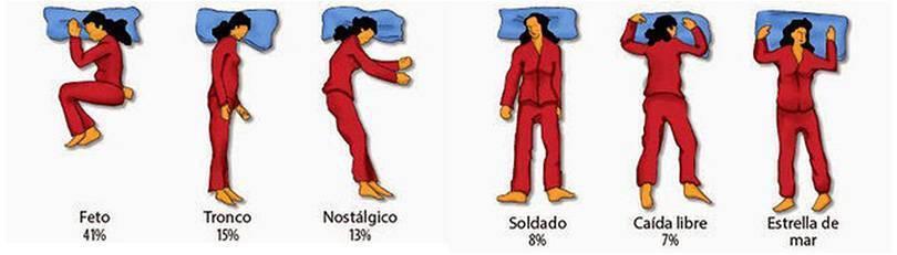 La postura al dormir dice mucho de la personalidad